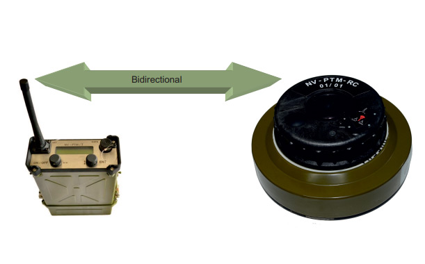 Remotely controlled anti-tank mine fuse ATMF-08 - Transmobile Ltd.