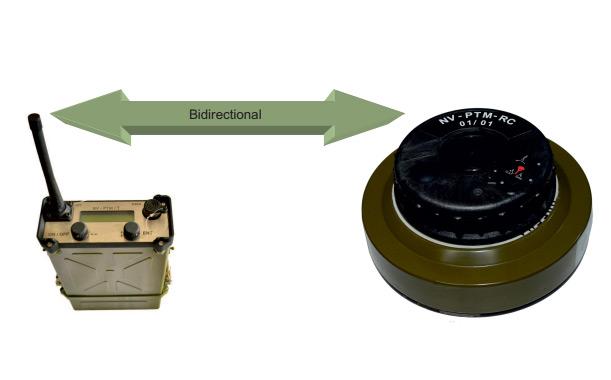 Remotely controlled anti-tank mine fuse ATMF-08 - Transmobile Ltd.